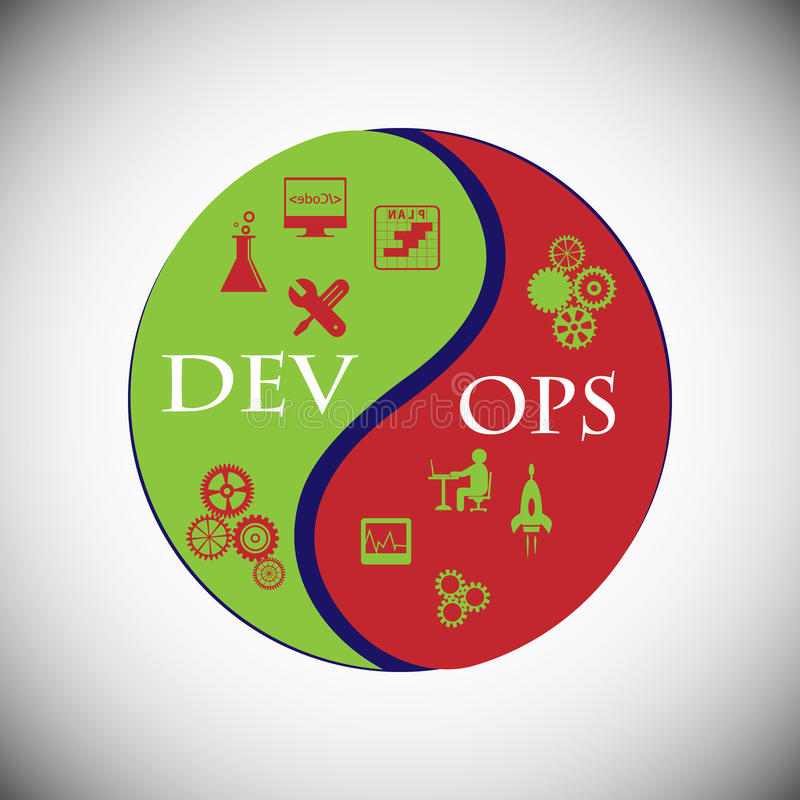 Concept DevOps royalty-vrije illustratie