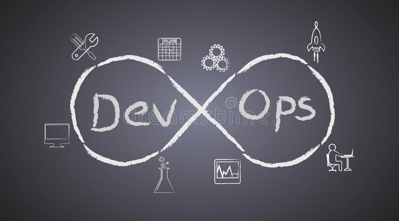 Concept of DevOps on blackboard background, illustrates the process of software development and operations work together achieve stock illustration