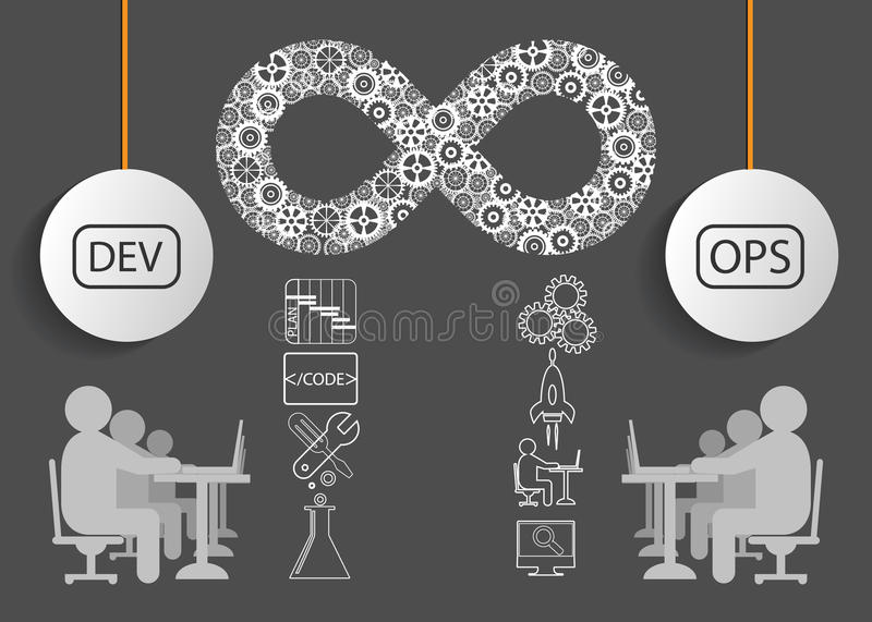Concept of DevOps, illustrates the process of software development and operations. Work together achieve continues development through automation tools vector illustration