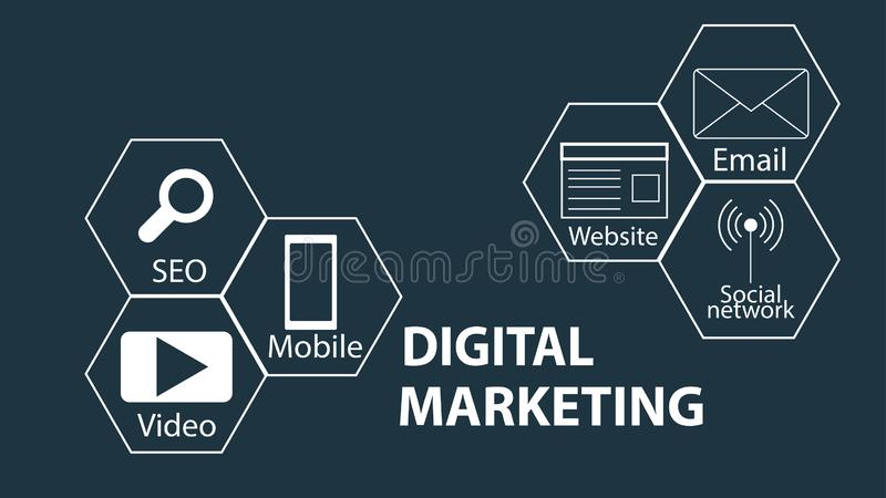 Concept of digital marketing media website ad, email, social network, SEO, video, mobile app vector illustration