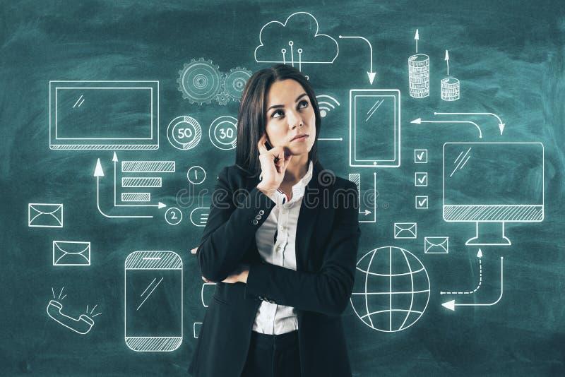 Concept du marché et d'éducation image stock