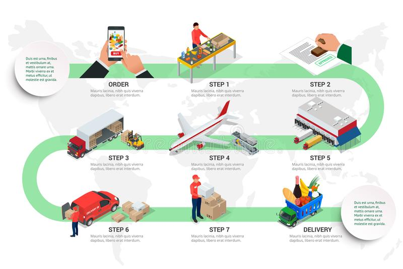 Concept du service de distribution rapide d'épicerie pour infographic illustration de vecteur