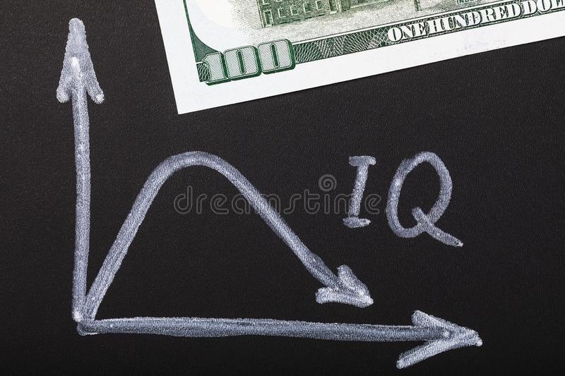 Concept on the effect of low IQ on income growth.  royalty free stock photo