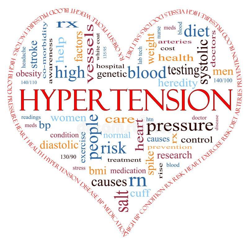 Concept en forme de coeur de nuage de mot d'hypertension illustration stock