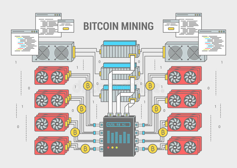 Concept flat banner scheme Bitcoin Mining. Concept horizontal banner scheme bitcoin mining flat line art design. Set icons equipment for mining of crypto royalty free illustration