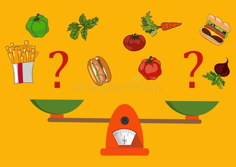 Concept gewichtsverlies, gezonde levensstijlen, dieet, juiste nutriti stock illustratie