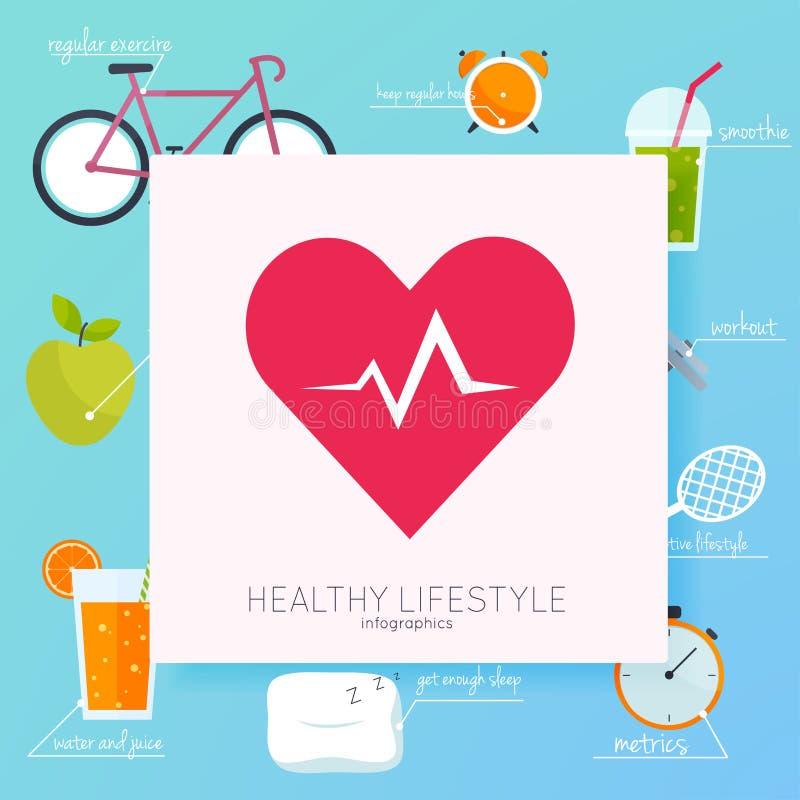 Concept gezonde levensstijlinfographics Pictogrammen voor Web: geschiktheid, gezond voedsel en metriek Vlakke ontwerp vectorillus stock illustratie