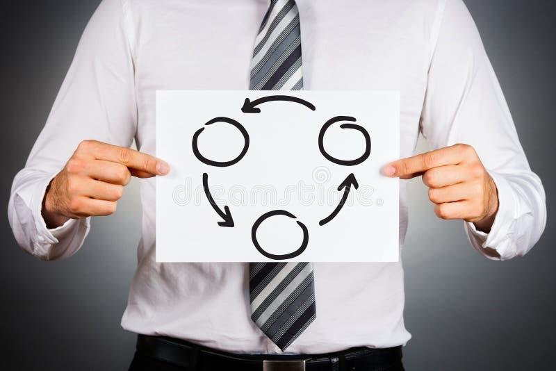 Concept het bedrijfs van het Netwerk stock afbeeldingen