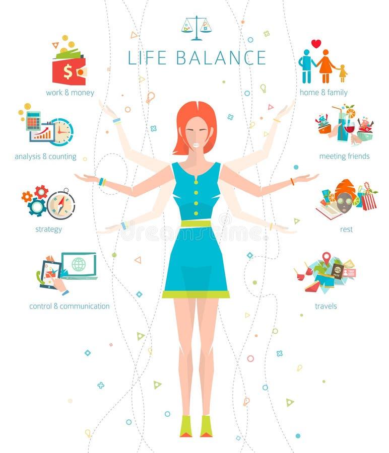 Concept het werk en het levenssaldo royalty-vrije illustratie