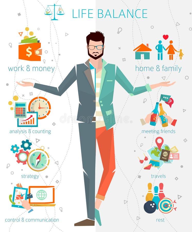 Concept het werk en het levenssaldo stock illustratie