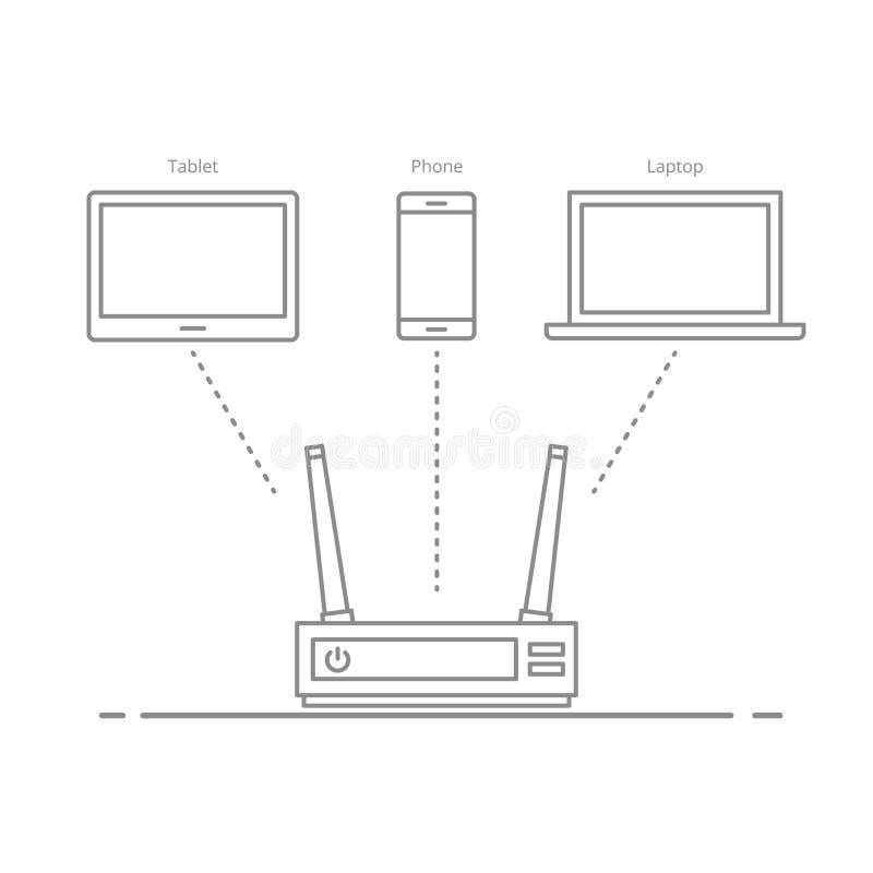 Concept het werk van de router in het bureau of thuis Het aansluiten van elektronische apparaten aan Internet zonder draden stock illustratie