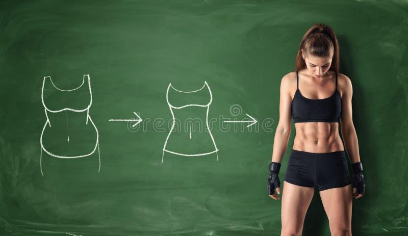 Concept hoe een girl& x27; s lichaam het veranderen royalty-vrije stock afbeeldingen