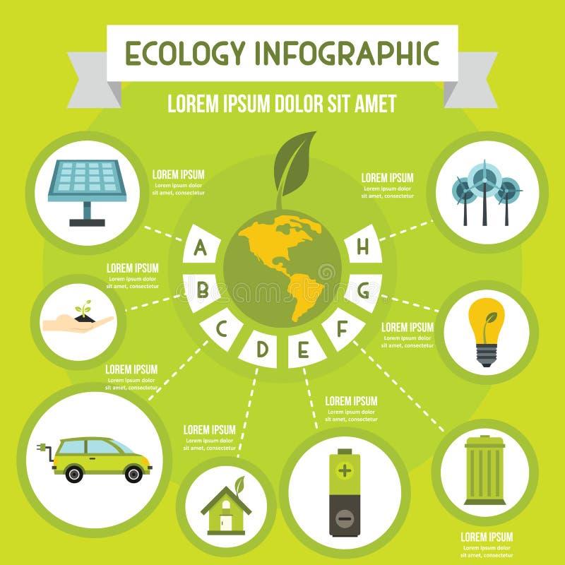 Concept infographic d'écologie, style plat illustration stock