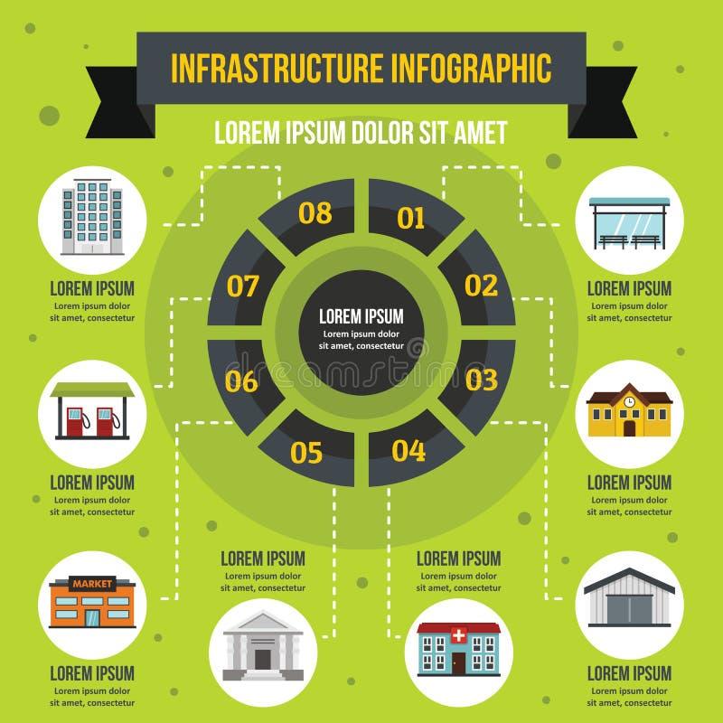 Concept infographic d'infrastructure, style plat illustration de vecteur
