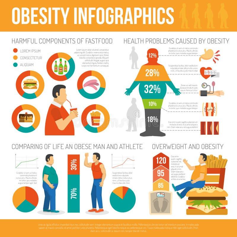 Concept Infographic d'obésité illustration stock