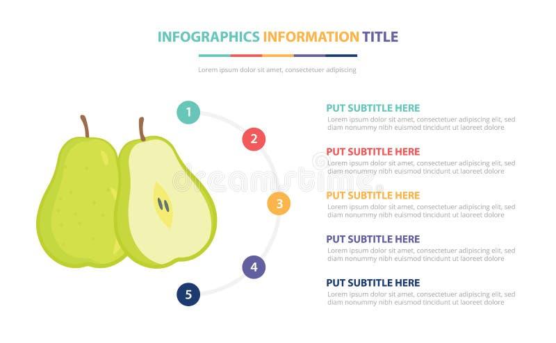 Concept infographic de calibre de vert de poire avec cinq points de liste et diverse couleur avec le fond blanc moderne propre -  illustration stock