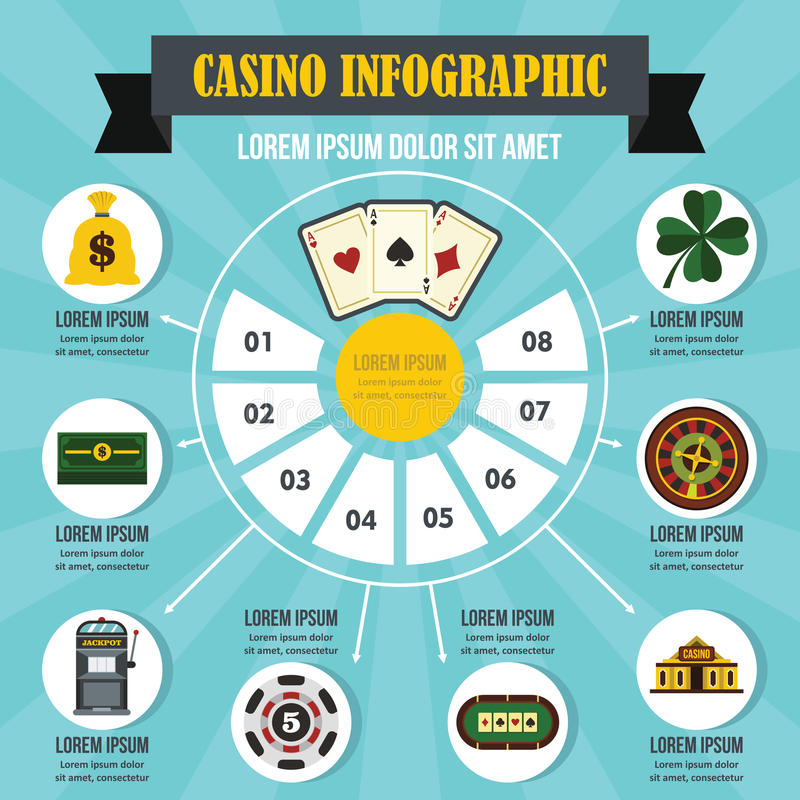 Concept infographic de casino, style plat illustration de vecteur