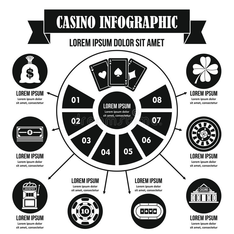 Concept infographic de casino, style simple illustration stock