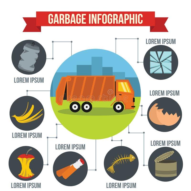 Concept infographic de déchets, style plat illustration de vecteur