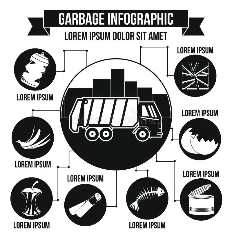 Concept infographic de déchets, style simple illustration stock