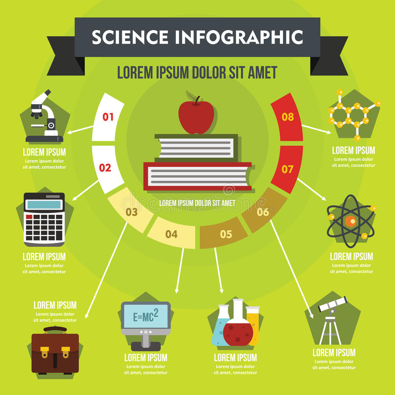 Concept infographic de la Science, style plat illustration de vecteur