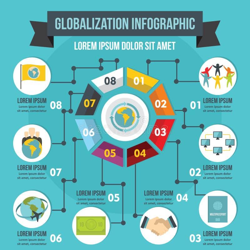 Concept infographic de mondialisation, style plat illustration de vecteur