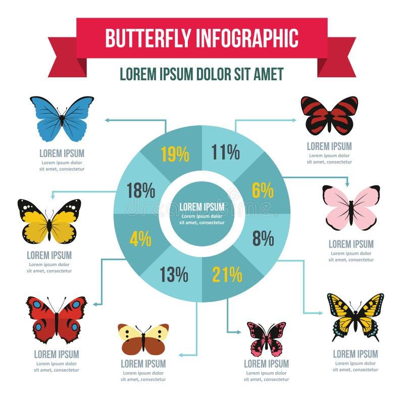 Concept infographic de papillon, style plat illustration de vecteur