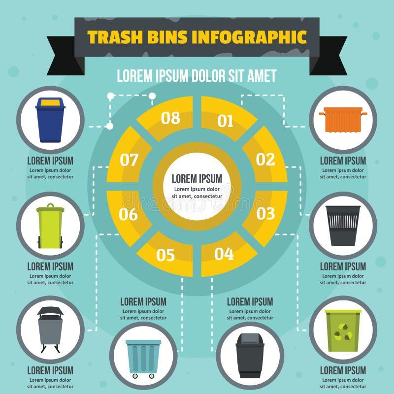 Concept infographic de poubelles, style plat illustration de vecteur