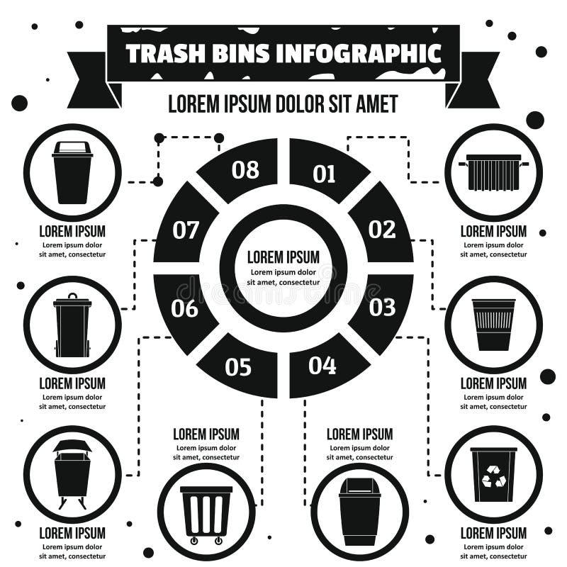 Concept infographic de poubelles, style simple illustration de vecteur