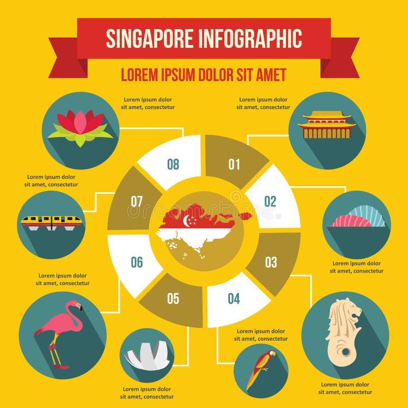 Concept infographic de Singapour, style plat illustration de vecteur