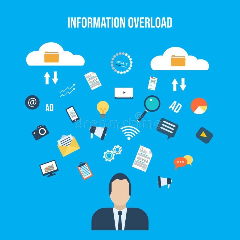 Concept informationnel de surcharge illustration libre de droits