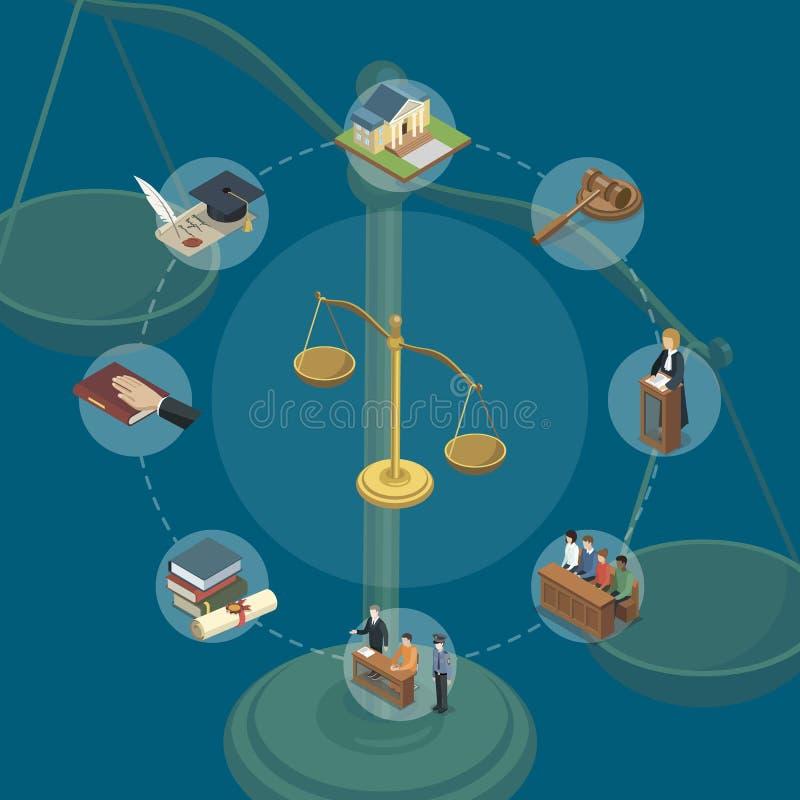 Concept isométrique de loi et de justice illustration stock