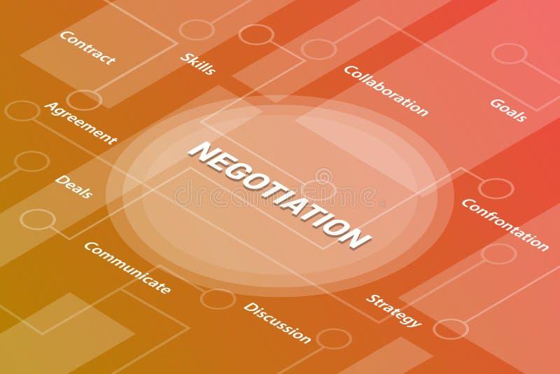 Concept isométrique des textes du mot 3d de mots de négociation avec un certains texte et point relatifs reliés - vecteur illustration de vecteur