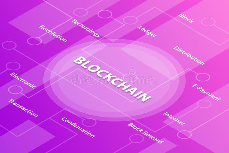 Concept isométrique des textes du mot 3d de mots de concept de technologie de Blockchain avec un certains texte et point relatifs illustration de vecteur