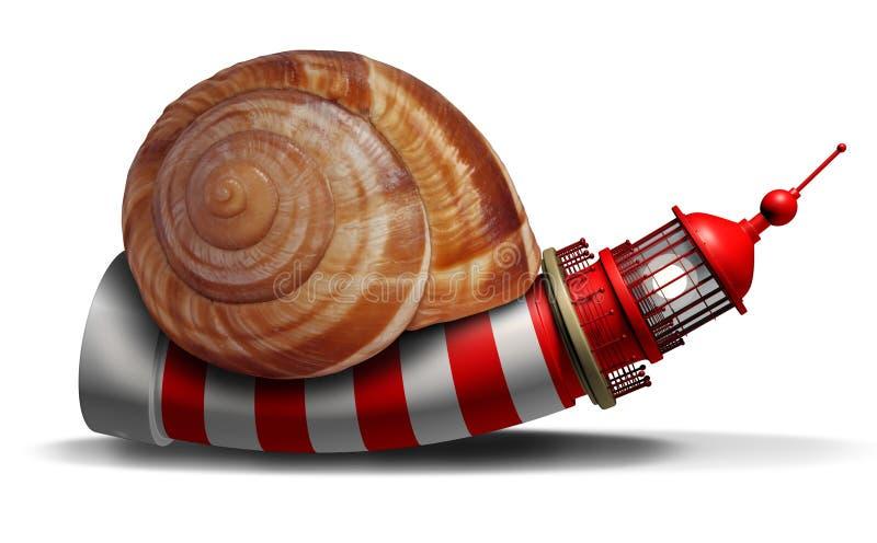 Concept lent de conseils illustration de vecteur