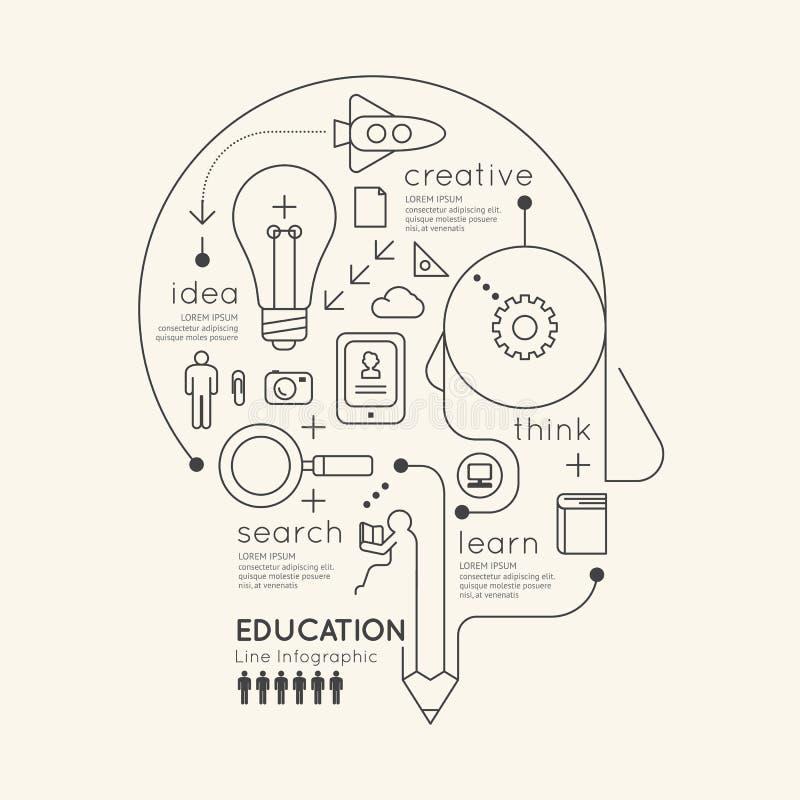 Concept linéaire plat de tête de crayon d'ensemble d'éducation d'Infographic illustration stock