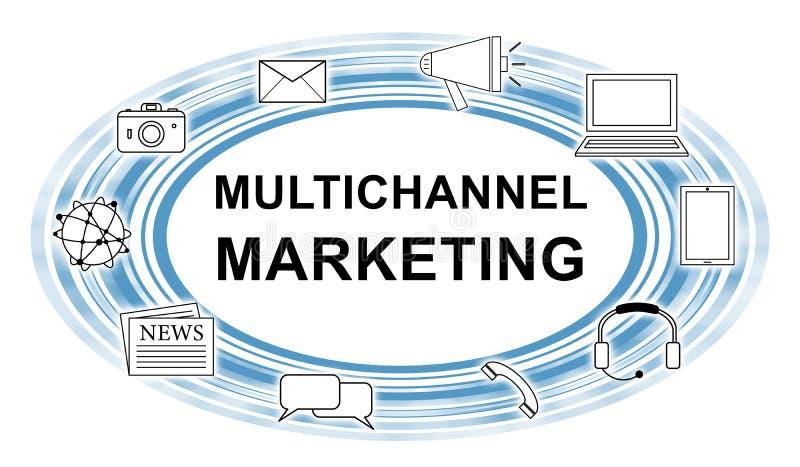 Concept marketing met meerdere kanalen royalty-vrije illustratie