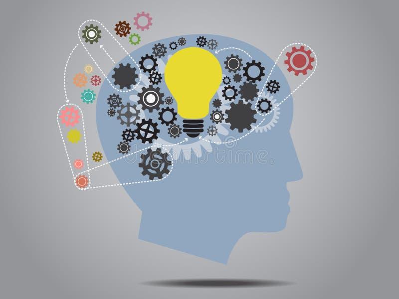 Concept Menselijke het denken modelvector stock illustratie