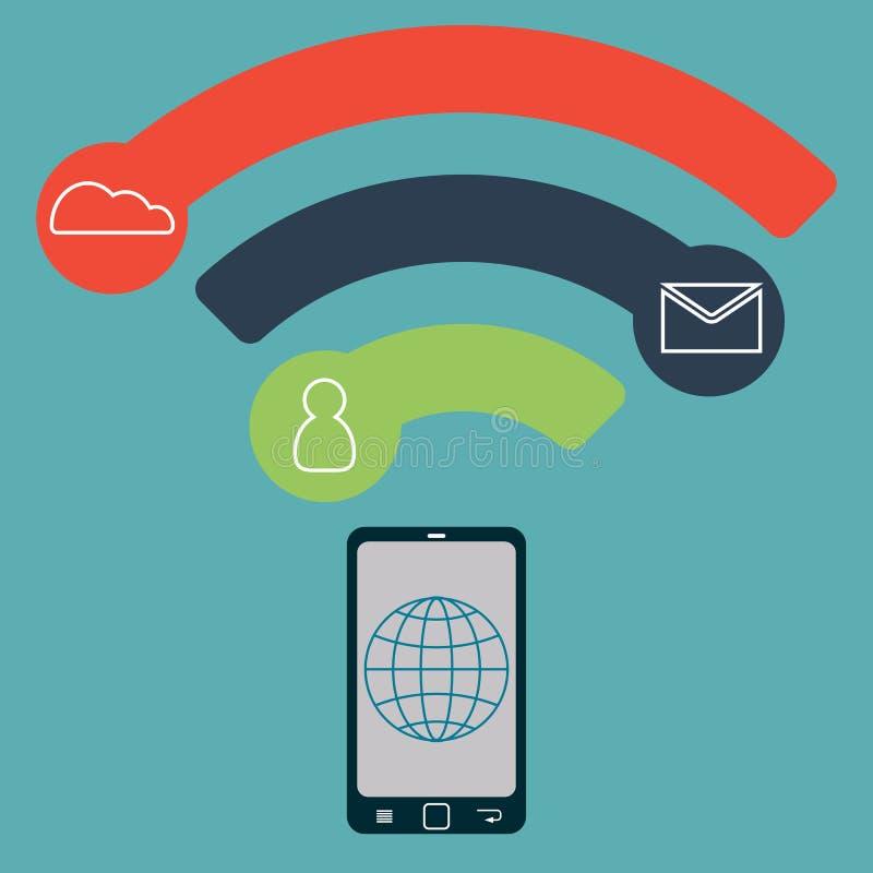 Concept mobiele technologie Mededeling in de mondiale computernetten stock illustratie