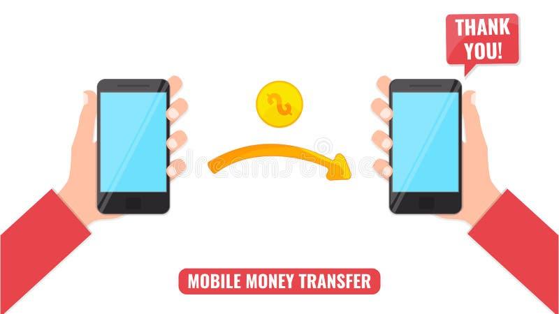 Concept mobile de transfert d'argent Apps de paiement d'opérations bancaires illustration stock
