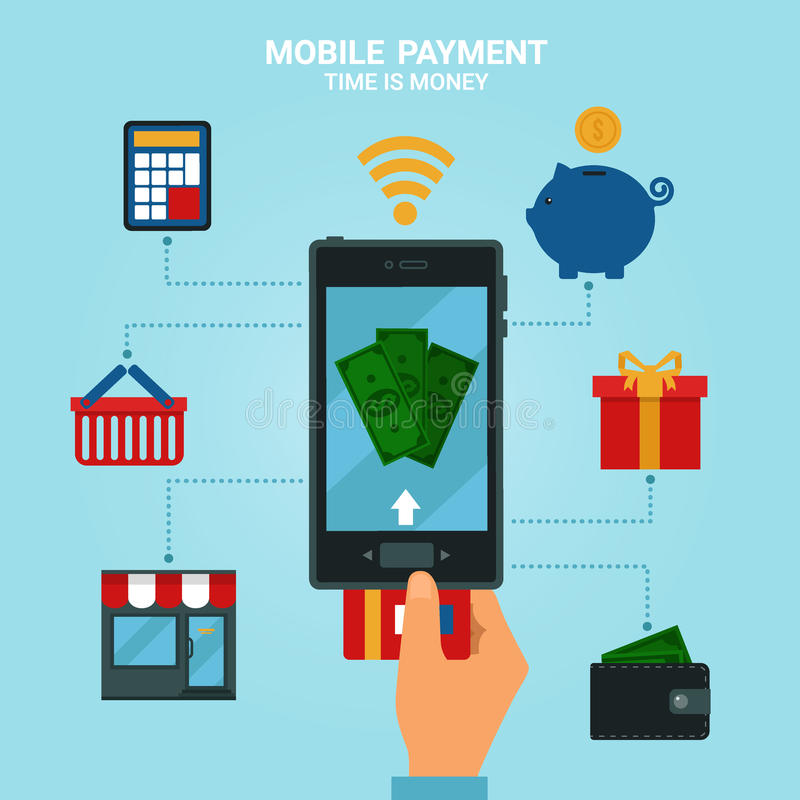 Concept of Mobile Payments or Mobile Banking. Electronic Money vector illustration