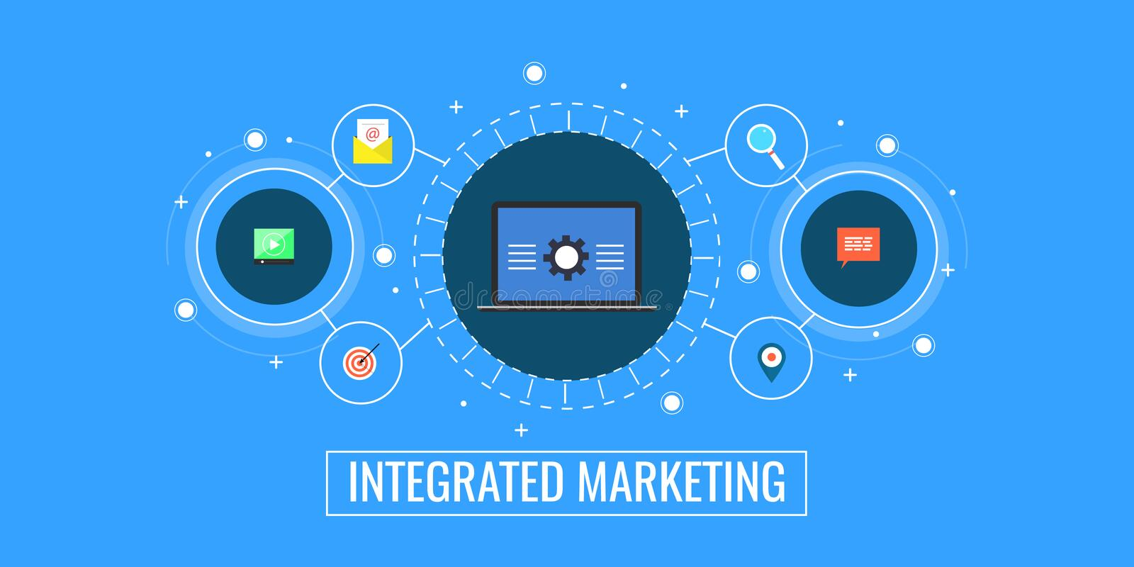 Integrated marketing, business connection, digital promotion and management concept. Flat design marketing vector banner. Concept of modern digital media royalty free illustration