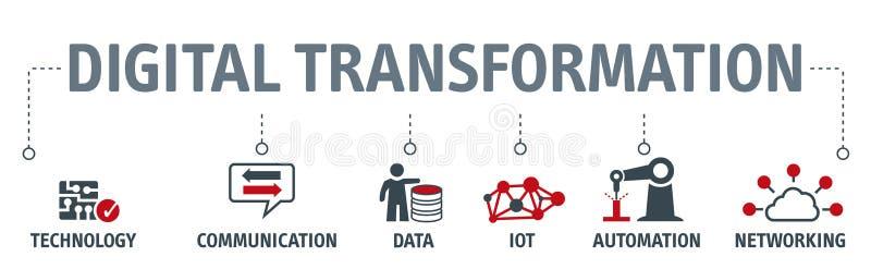 Concept numérique d'illustration de vecteur de transformation de bannière illustration stock