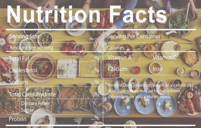 Concept nutritionnel de régime médical de faits de nutrition illustration stock