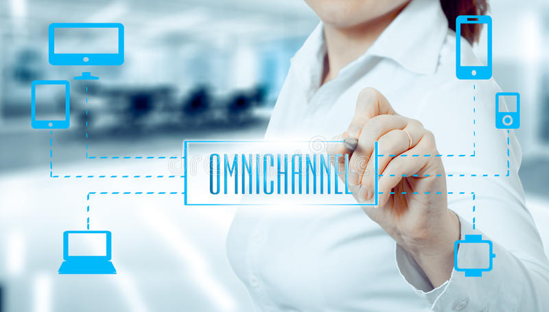 The concept of Omnichannel between devices to improve the performance of the company. Innovative solutions in business.  royalty free stock photos