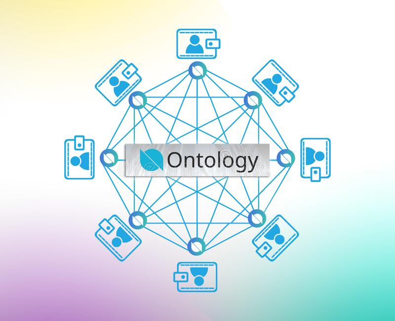 Concept of Ontology Coin or ONT, a blockchain platform , Digital money. Concept of Ontology Coin or ONT, a Cryptocurrency blockchain platform , Digital money royalty free stock image