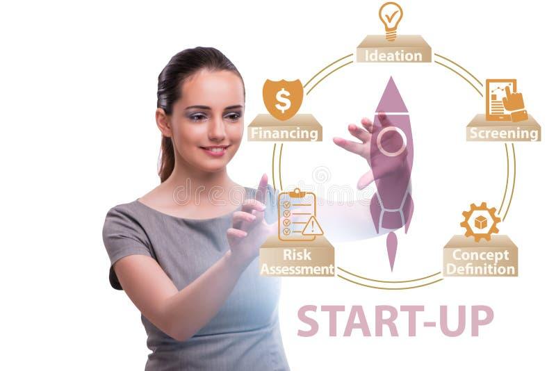 Concept opstarten en ondernemerschap royalty-vrije stock foto's