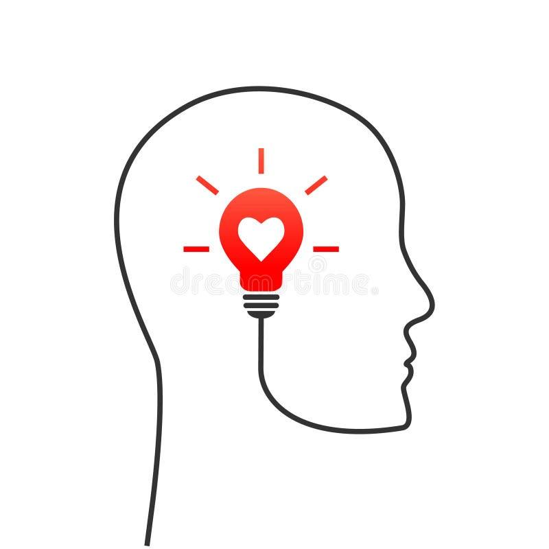 Concept pensant positif illustration de vecteur