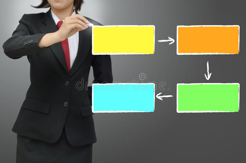 Concept planning diagram stock photography