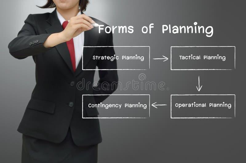 Concept planning diagram. Business woman drawing concept planning diagram stock photos